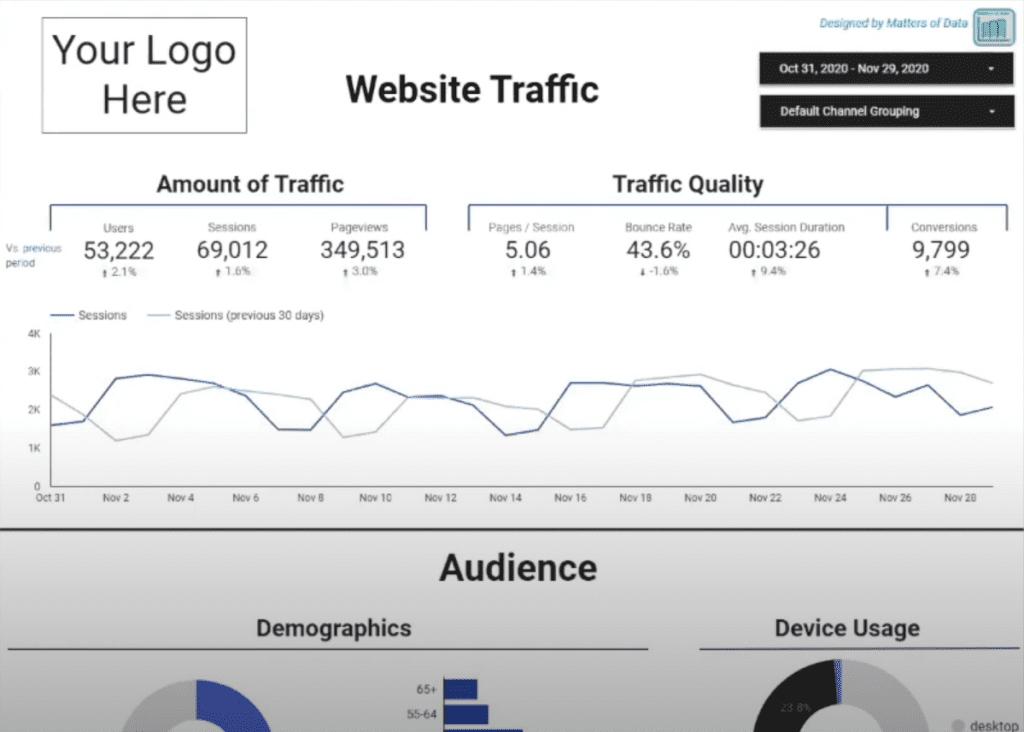 website traffic dashboard