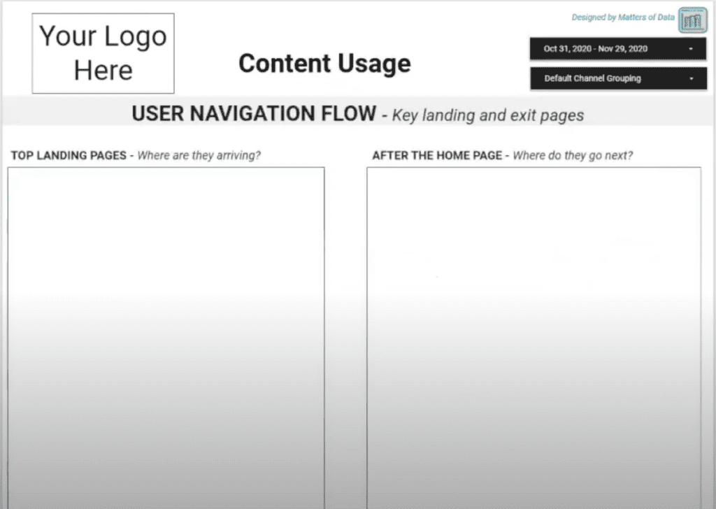content usage dashboard